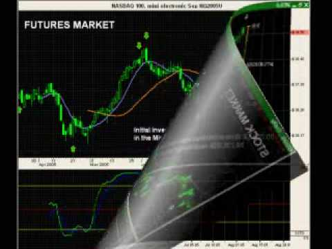 Why Trade Futures