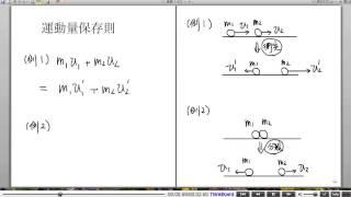 高校物理解説講義:「力積と運動量」講義8