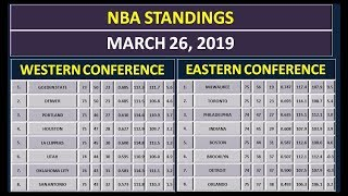 NBA Scores & NBA Standings on March 26, 2019