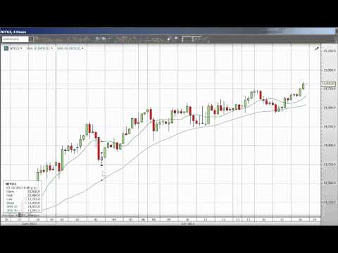Trading Video - Long Nikkei - 18 July 2013