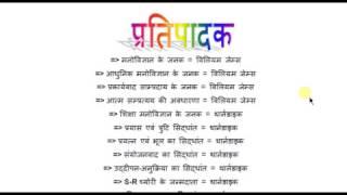 BTET 2017 : Bihar TET 2017 Psychology   DIS..☑️