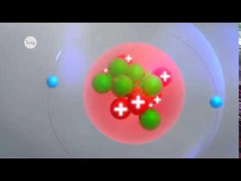 Что такое атом ?