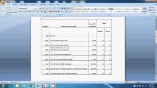 TDS Rate Chart, TDS Entries, TDS Payment, TDS rates, accounting entries