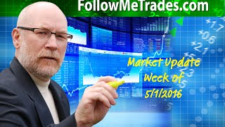 On Edge!  Market Update for the week of 5- 1-16