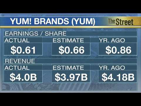 Fast Food Company Yum! Brands Earnings Figures Hurt by China Food Scandal
