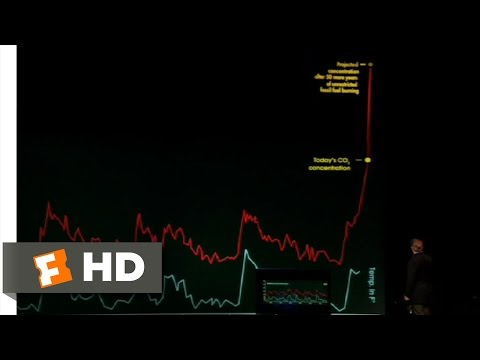 An Inconvenient Truth (5/10) Movie CLIP - Drastic Rise in CO2 Concentration (2006) HD