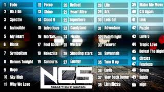 Top 50 NoCopyRightSounds | 3H NCS | Best of NCS 2019 | Gaming mix most viewed