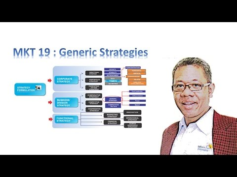 porter generic strategies by airasia We will write a cheap essay sample on air asia case study porter's generic strategies according to the generic strategies by porter, strategy by airasia.