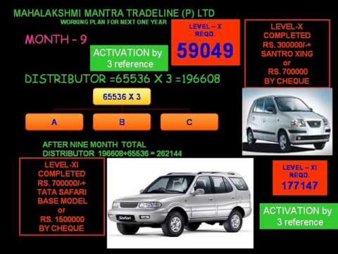 Mahalaxmi Mantra Com Distributor Income Plan video