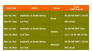 South Africa Vs Australia 2016 Schedule & Time Table