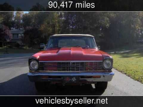 1967 Chevrolet Nova  Used Cars - Omaha,Nebraska - 2016-10-01