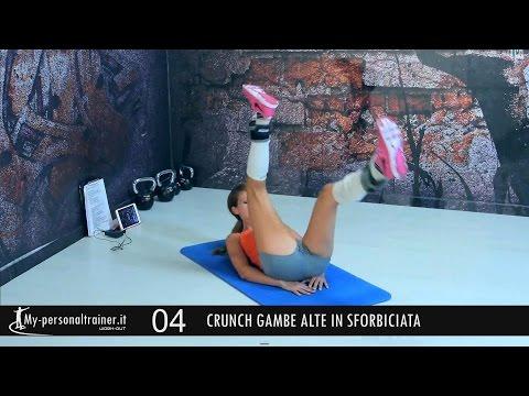 Circuito Fitness Metabolico con le Cavigliere