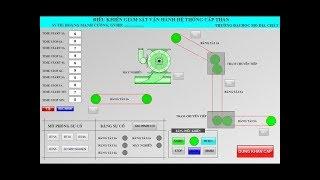 Lập trình hệ thống sàng và vận chuyển than trên WINCC và PLC S7-300