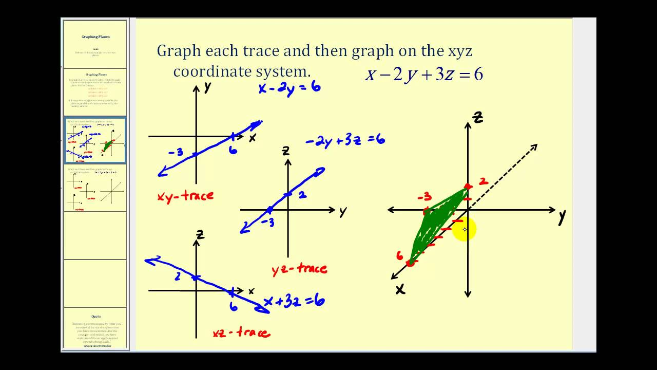 Graphing a Plane on the XYZ Coordinate System Using Traces - YouTube