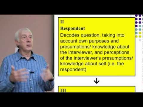 Research Interviewing Part 1: Interviews and the Interview Society