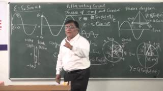 XII-5.7.A.C.,Phases of emf and current (2014) Pradeep Kshetrapal, Physics