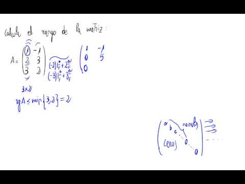 Rango de una matriz (operaciones elementales)