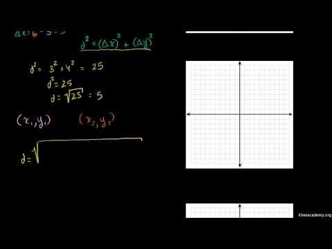 Uzaklık Formülü (Analitik Geometri) (Temel Geometri / Pisagor Teoremi)