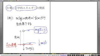 高校物理解説講義:「仕事と力学的エネルギー」講義15