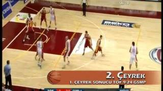 BBL | Tofaş 75-95 Galatasaray Medical Park