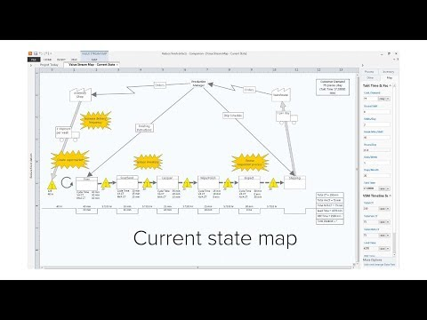 Value Stream Maps - Companion by Minitab