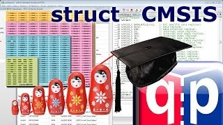 Embedded Programming Lesson12: structures and CMSIS