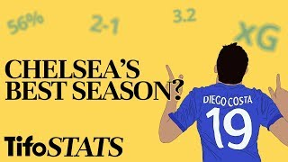 Chelsea's Best Season? | By The Numbers