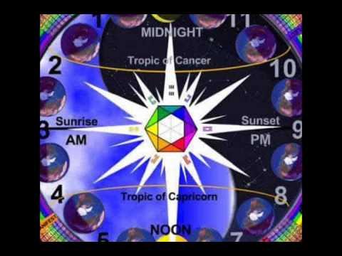 The Aquarian Calender Clock - 2012 sacred lost symbols, solar, calendar