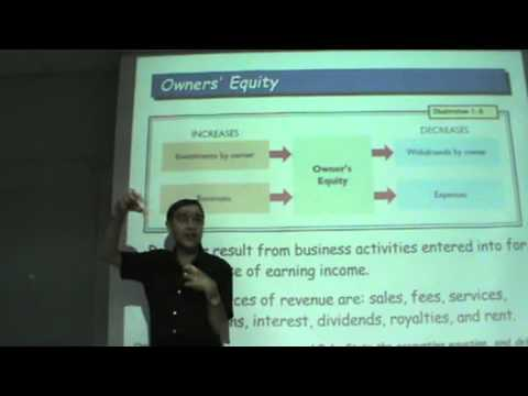 Principles of Accounting - Lecture 03