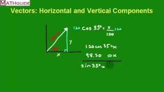 Vectors: Horizontal and Vertical Components