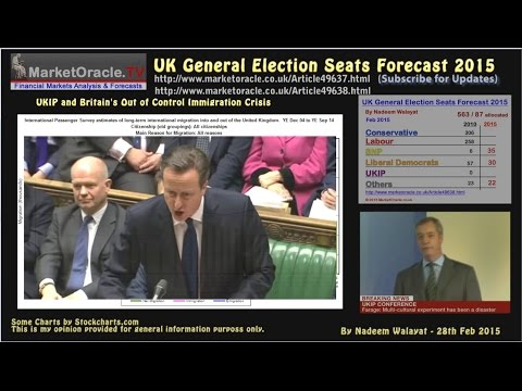 UK General Election Forecast 2015 - Immigration Crisis, SNP Insurgency and Housing Mini-Boom
