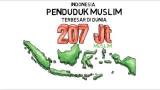 Indonesia, Penduduk Muslim Terbesar di Dunia