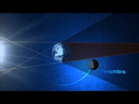 NASA | LRO | Лунное затмение