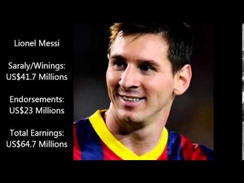 Top 10 Heighest Paid Athletes 2014