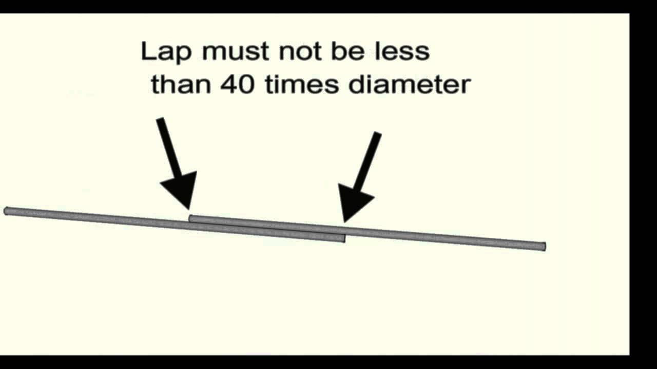 How Far Should Structural Rebar Lap Engineering And