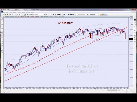 Technical Analysis of Stock Market 08/22/15