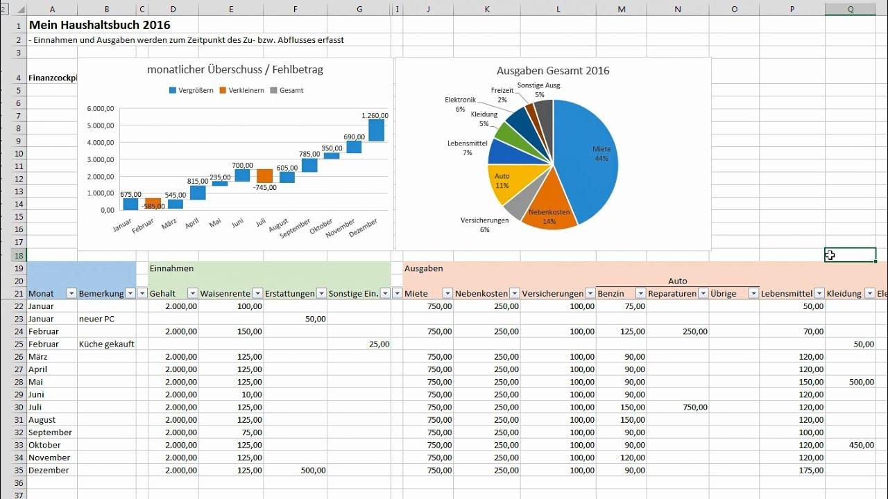 Gemütlich Einfache Gewinn Und Verlustrechnung Excel Zeitgenössisch ...