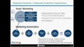 The Difference Between Email Marketing and Marketing Automation
