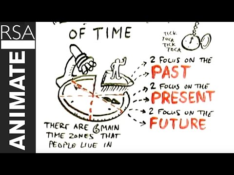 RSA Animate - The Secret Powers of Time