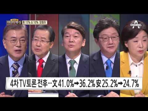 [대선상황실]홍 15% 심 10% '잡힐 듯'
