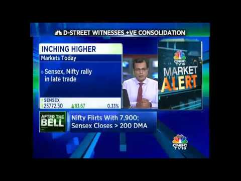 MARKET WRAP: Nifty Flirts With 7,900, Sensex Closes Above Its 200-Day Moving Average–May 10, 2016