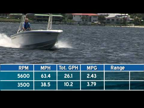 Evinrude E-TEC 250 H.O. Engine Peformance Reviews / Test - by BoatTest.com