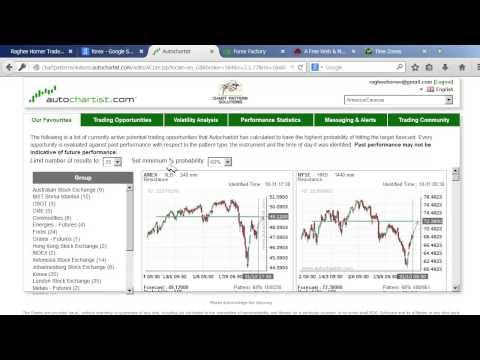 Advanced Chart Pattern Trading