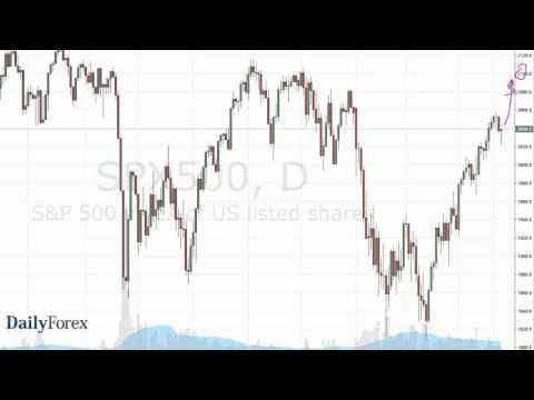 SP500 and NASDAQ100 Forecast March 28, 2016