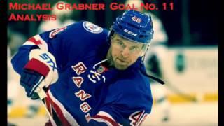Skillz Company: Michael Grabner New York Rangers Goal Analysis