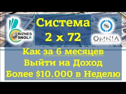 OMNIA - Командное обучение «BizneSSNOLЯ»  - 14.01.2018