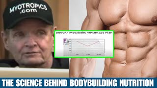 Dr. Scott Connelly: WHY HIGH PROTEIN DIETS ARE SUPERIOR TO CALORIE COUNTING DIETS! Part 1