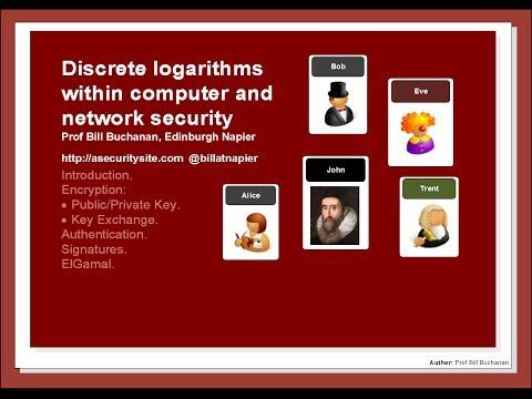 how to solve discrete logarithm problem