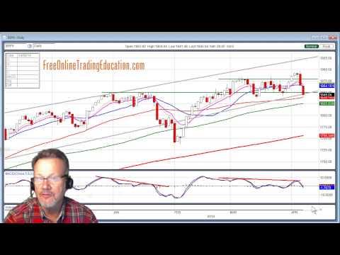 4.7.14 Stock Market Update