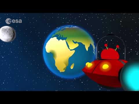 Paxi – Il Sistema Solare